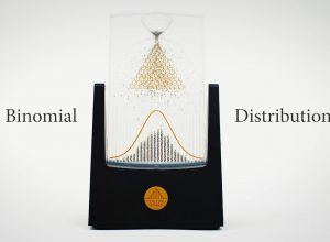 The Galton board and the Normal distribution